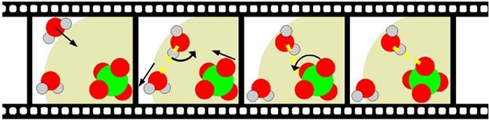 """""""Filmsekvens"""" som schematiskt visar hur ett vätebindsningsutbyte sker."""