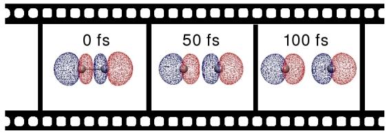 """""""Filmsekvens"""" som schematiskt visar hur elektronstrukturen ändras."""