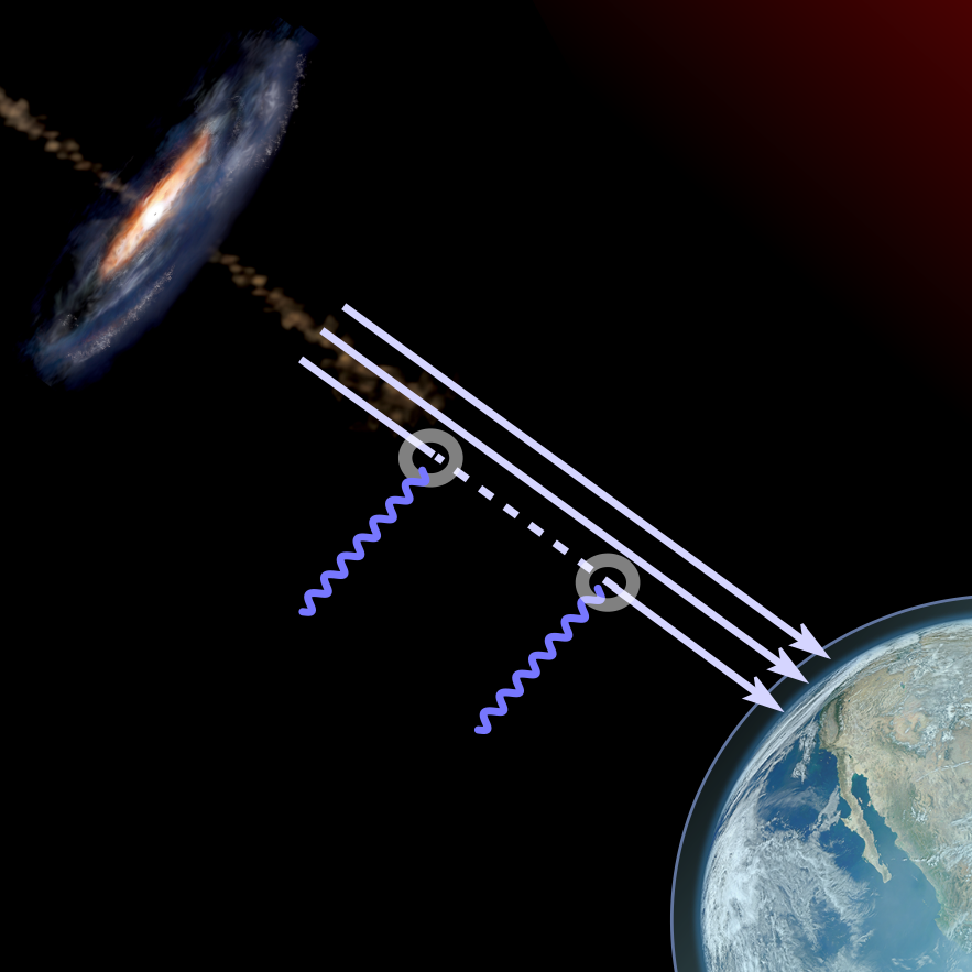 Illustration of the photon-axionlike particle conversion: Light produced in the jet of the galaxy converts into ALPs (dashed lines) and vice-versa when interacting with the magnetic field (wiggled line). Credits: Aurore Simonnet, Sonoma State University and NASA/NOAA/GSFC/Suomi NPP/VIIRS/Norman Kuring.