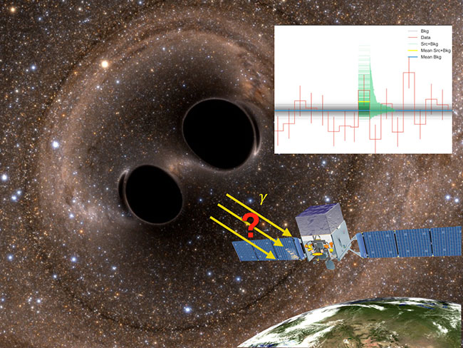 gamma-rays coming from merging black holes